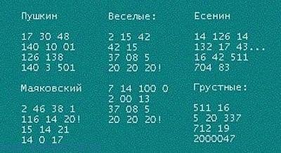 анекдот про алгебру