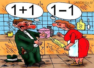 Забавные анекдоты про математику