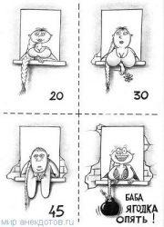Забавные анекдоты про возраст