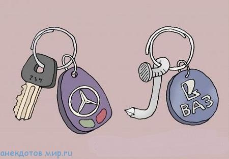 Смешные анекдоты про машины