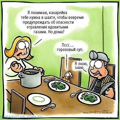 Лучшие анекдоты про суп