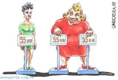 Свежие анекдоты про вес
