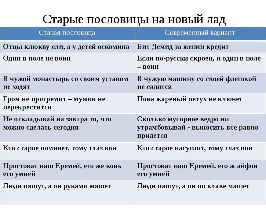 Переделанные поговорки и пословицы